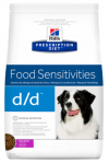 Hill's diet d/d duck корм Хилс для собак с пищевой аллергией, с уткой 12 кг