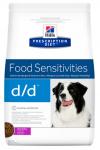 Hill's diet d/d duck корм Хилс для собак с пищевой аллергией, с уткой 5 кг
