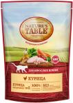Nature's Table сухой корм для взрослых кошек с курицей 190г