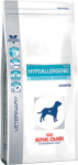 Royal Canin Hypoallergenic Moderate Calorie, вес 1,5 кг.