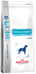 Royal Canin Hypoallergenic Moderate Calorie для собак, 7 кг.